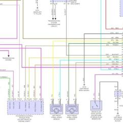 Toyota Land Cruiser 1996 Electrical Wiring Diagram Yamaha Electric Guitar How To Test A Wheel Speed Sensor In Under 15 Minutes