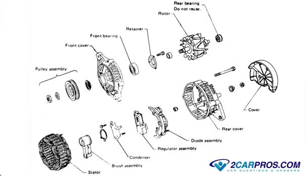 Need To Replace Your Car Alternator? Do It Like The Pros