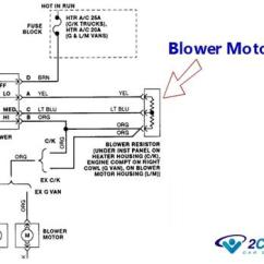 2004 Dodge Durango Radio Wiring Diagram Dali Lighting Control How To Replace A Blower Fan Motor In Under 30 Minutes