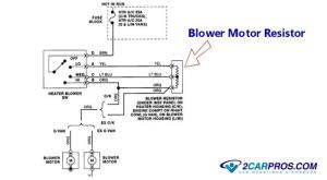 How to Replace a Blower Fan Motor in Under 30 Minutes