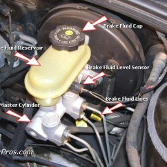 2005 Cobalt Wiring Diagram 2002 Jeep Liberty How To Replace A Brake Master Cylinder In Under 45 Minutes