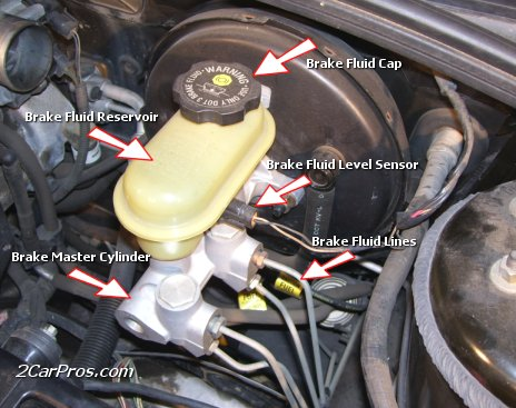1990 ford e350 wiring diagram solar with generator how to replace a brake master cylinder in under 45 minutes