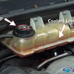 2001 Pt Cruiser Cooling System Diagram 1979 Pontiac Firebird Wiring How To Fix Engine Overheating In Under 45 Minutes