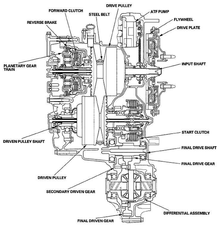 bmw e28 tuning citroen zx tuning slammed rsx retro auto