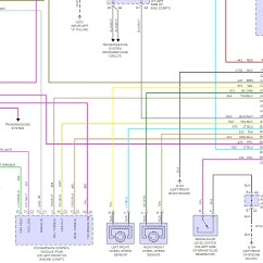 2002 Jeep Wrangler Ac Wiring Diagram Bosch Lambda Sensor How To Test A Wheel Speed In Under 15 Minutes This Will Help Detect Broken Or Shorted Wire Once Repaired It Should Turn The Light Off Is An Example Of Abs
