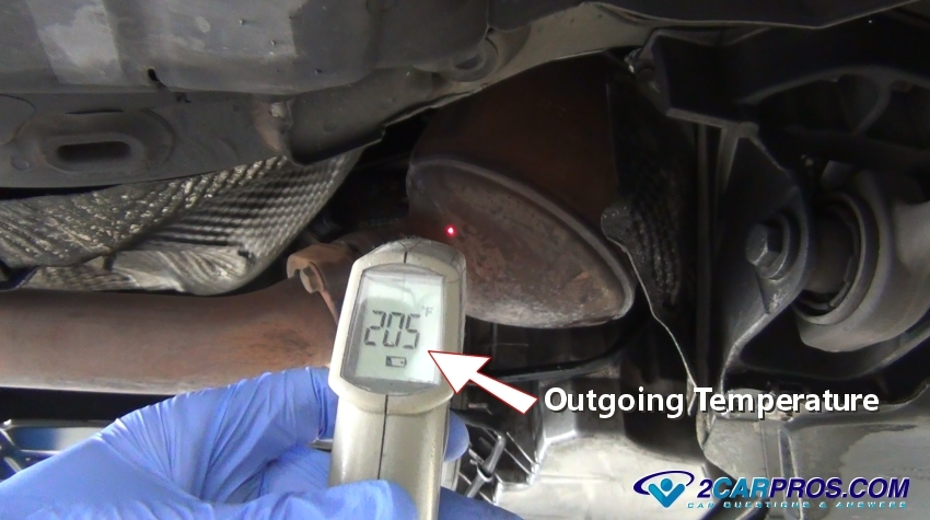 2003 Honda Odyssey Fuel Filter Location How To Test A Catalytic Converter In Under 20 Minutes
