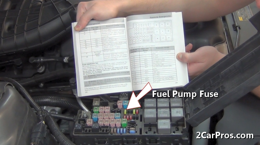 2006 Chevy Equinox Fuse Diagram How To Test For Spark In Under 10 Minutes