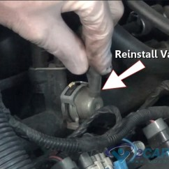 2001 S10 Radio Wiring Diagram Rv Battery Disconnect Switch How To Test A Fuel Pump In Under 15 Minutes