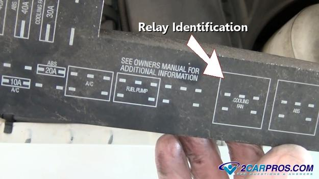 Electric Fan Relay Wiring Diagram On 5 Flat Wiring Diagram