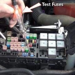 Ford Taurus Cooling System Diagram 240 Volt Pump Wiring Första Saker Att Kolla När Din Bil Motor Startar Inte | Main Info