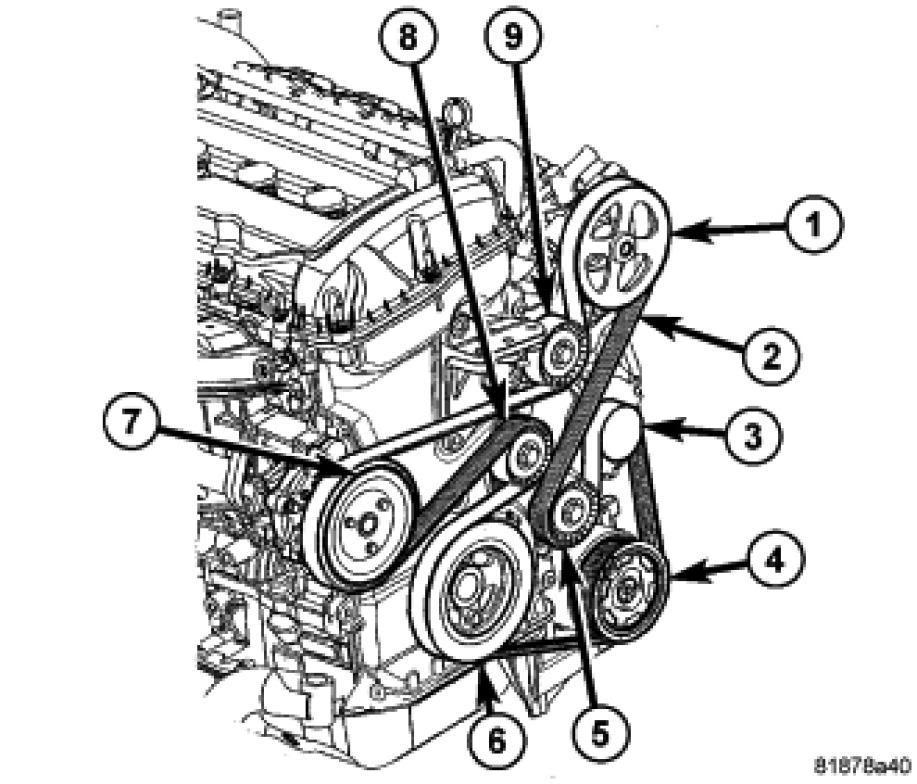 Belt Routing Diagram: Belt Routing Diagram