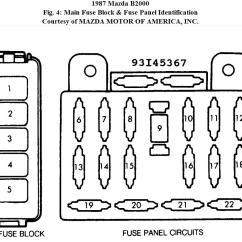 1987 Mazda B2000 Radio Wiring Diagram 2002 Chevy Trailblazer Stereo Turn Signal Flasher I Have A And My