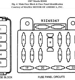 main fuse box in a 1990 b2200 location guide about wiring diagram 1992 mazda b2200 fuse box mazda b2200 fuse box [ 1056 x 811 Pixel ]