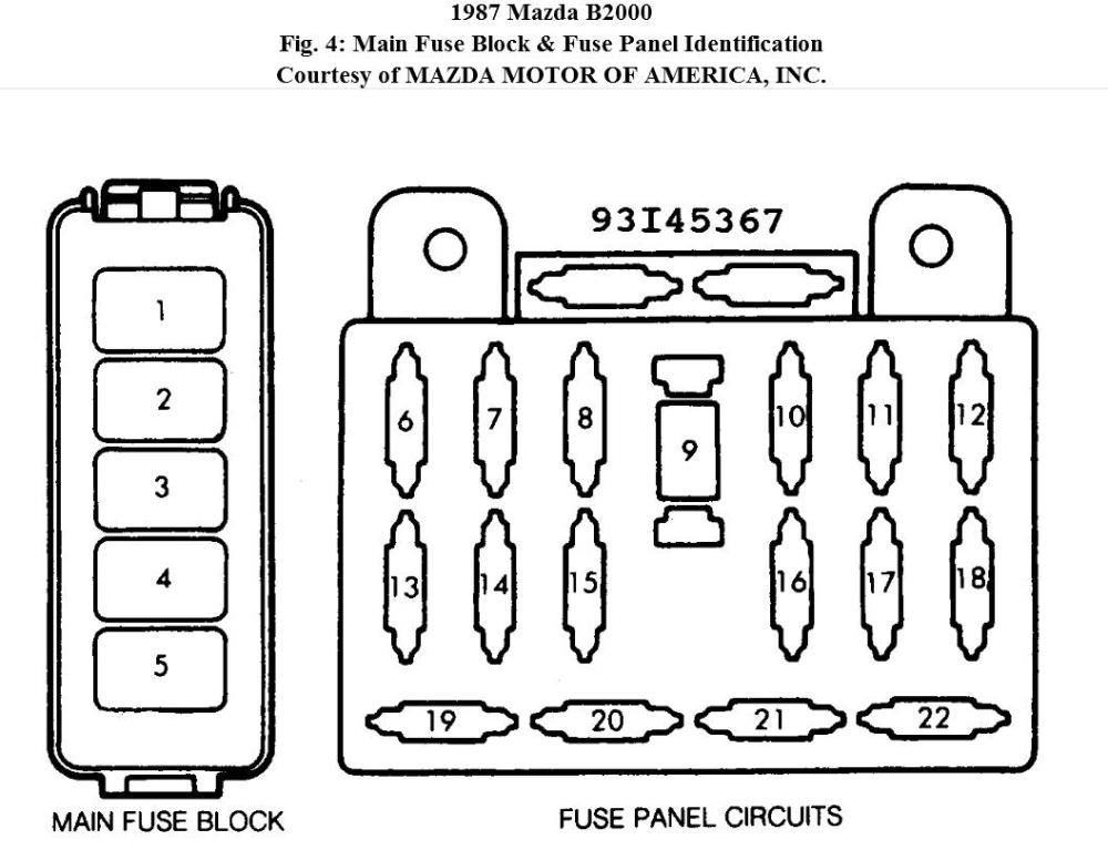 medium resolution of main fuse box in a 1990 b2200 location guide about wiring diagram 1992 mazda b2200 fuse box mazda b2200 fuse box
