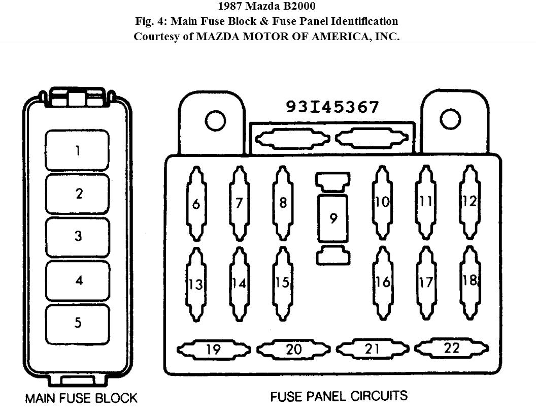 hight resolution of main fuse box in a 1990 b2200 location guide about wiring diagram 1992 mazda b2200 fuse box mazda b2200 fuse box