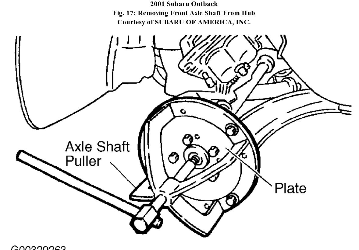 Subaru Outback Hub Diagram