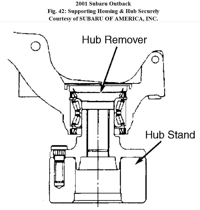 Service manual [How To Remove 2007 Subaru Outback Hub