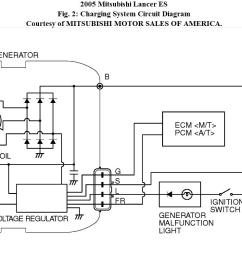 mitsubishi alternator diagram wiring diagram meta 01 eclipse alternator wiring diagram [ 1271 x 794 Pixel ]