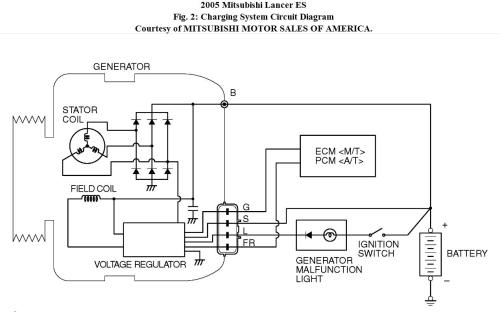 small resolution of mitsubishi alternator diagram wiring diagram fascinating 2wire alternator wiring diagram mitsubishi