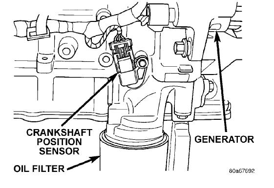 Crankshaft Sensor Location: Where Is the Crankshaft Sensor