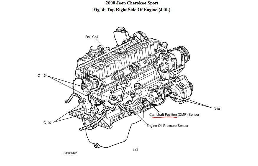 Service manual [2000 Lincoln Continental Camshaft Sensor