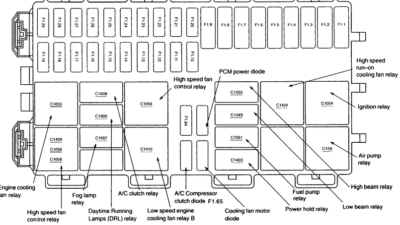 ford focus mk2 wiring diagram structure of the earth to label 2004 fuse box blog data for both boxes needed f150 location