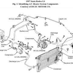 2001 Isuzu Rodeo Engine Diagram Pioneer Dvc Sub Wiring Fuse Box Ford Aerostar