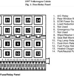 97 golf fuse diagram wiring diagram forward 2014 chevy cruze fuse diagram 1997 golf fuse panel [ 1302 x 762 Pixel ]