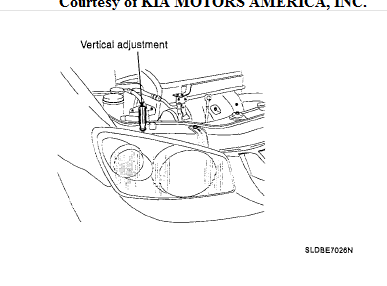 2007 Kia Spectra Headlight Embly Diagram. Kia. Auto Parts