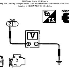 1994 Nissan Sentra Engine Diagram Wiring For 4 Pin Round Trailer Plug 2005 Spec V Parts Images