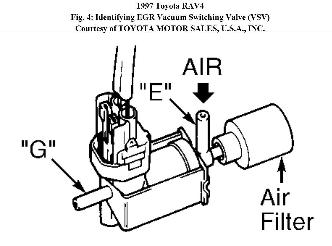 [WRG-7265] 1999 Toyota Rav4 Engine Diagram
