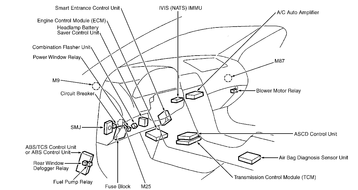 1997 Infiniti Q45 Radio Wiring Diagram • Wiring Diagram