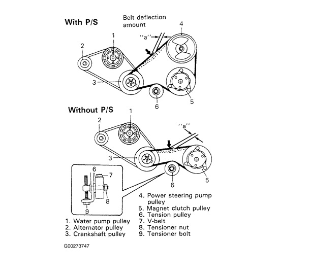 99 Mercury Tracer Fuse Box Diagram 1996 Mercury Mystique
