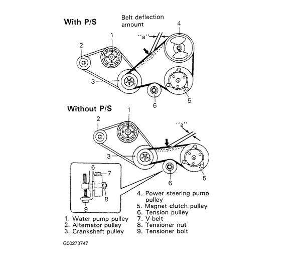 Need a Diagram for the Serpentine Belt for 1999 Suzuki