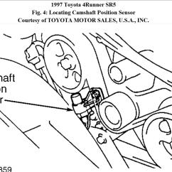 1997 Toyota 4runner Wiring Diagram 2006 Nissan Patrol Stereo Timing Belt Engine And