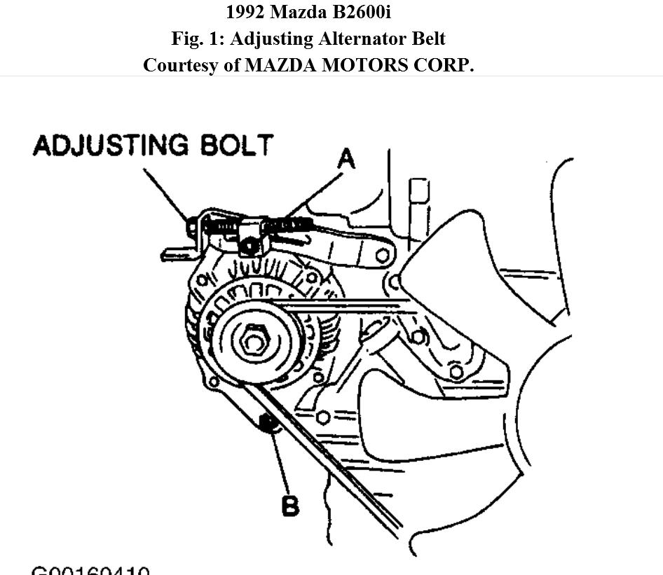 1988 Mazda B2200 Alternator Wiring Diagram 1988 Mazda