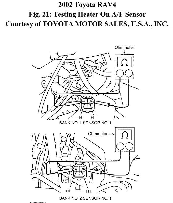 Hej, Jeg Har Følgende Problem På Min Toyota Rav4 årgang
