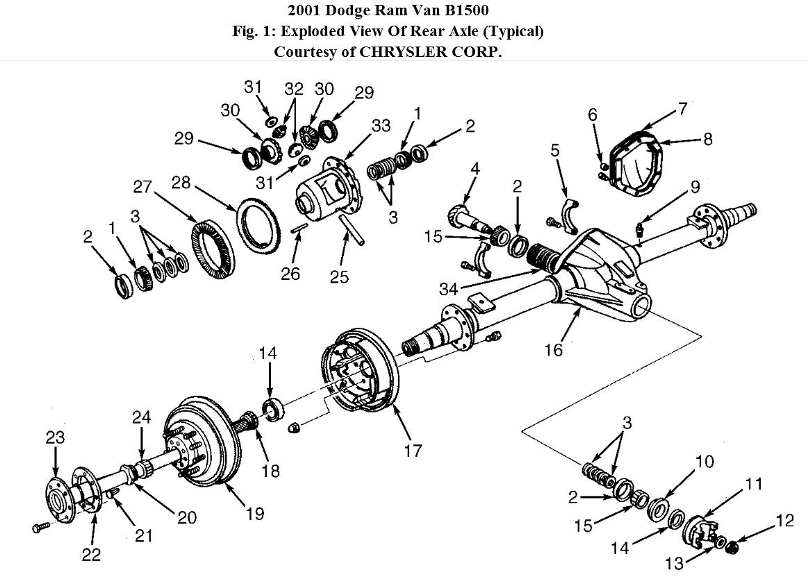 1999 Dodge Ram 1500 Rear End Diagram. Dodge. Auto Parts