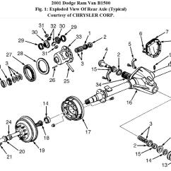Dodge Ram Front End Diagram Wire For Trailer Lights Rear Differential Dissassembly I Have A 2001