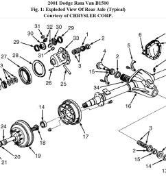 dodge ram rear end diagram wiring diagram name dodgetalk dodge car on 95 dodge ram 1500 front suspension diagram [ 1163 x 841 Pixel ]