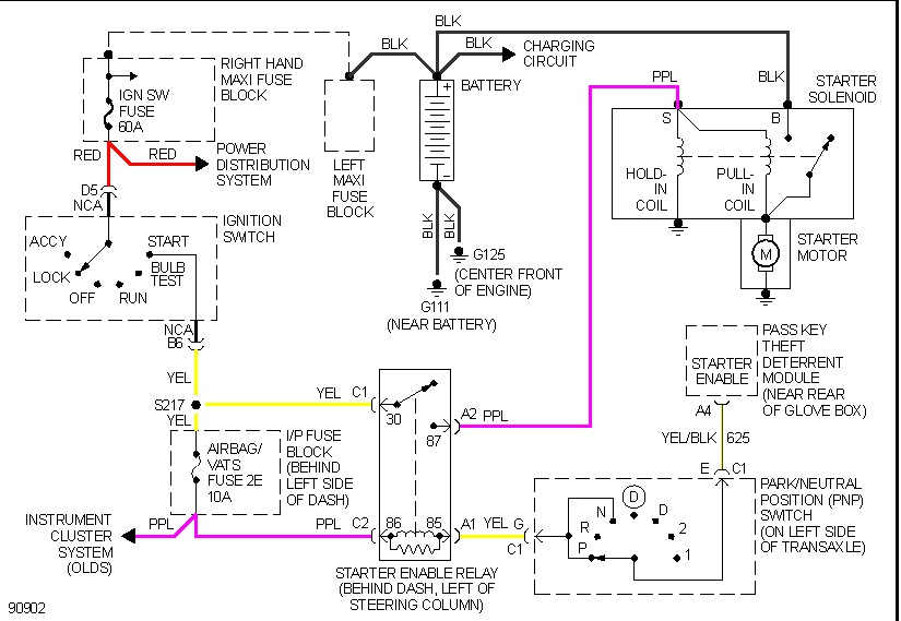 Delta Motor Starter Wiring Diagram As Well Electrical Wire Color Codes