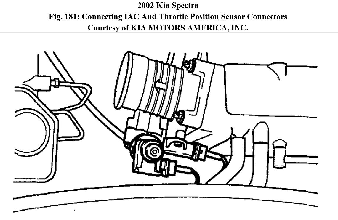 Service manual [How To Remove Lower Console 2002 Kia