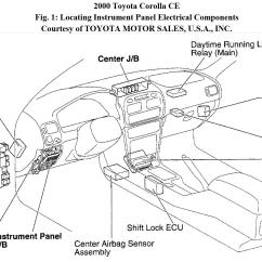 2001 Toyota Corolla Wiring Diagram Visio Uml Deployment 1999 Ecu Location Engine And