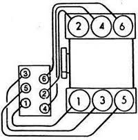 Firing Order: Need Firing Order Diagram Front and Side