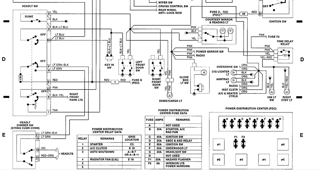 Dakota Headlight Diagram : 24 Wiring Diagram Images