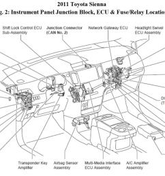 cigarette lighter fuse location rh 2carpros com 2004 toyota sienna fuse box diagram 2006 toyota sienna fuse box location [ 1283 x 844 Pixel ]