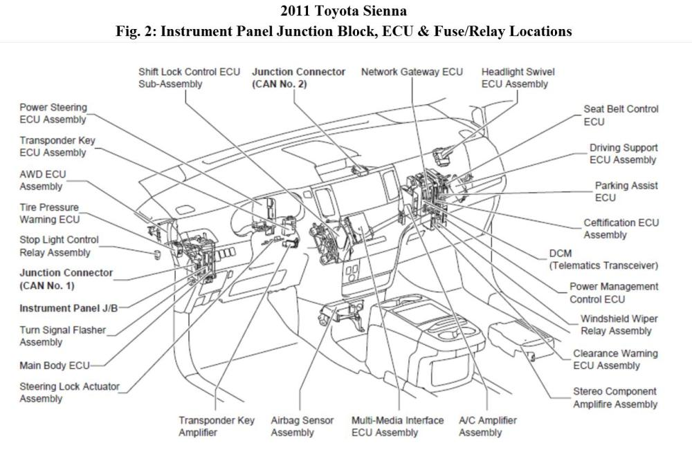 medium resolution of 99 toyota sienna fuse diagram wiring diagram mega fuse diagram 99 toyota sienna 1999 toyota sienna