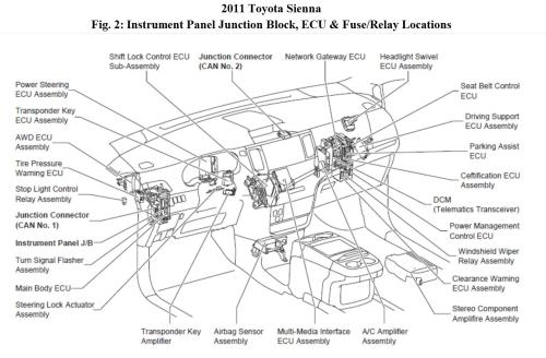 small resolution of 99 toyota sienna fuse diagram wiring diagram mega fuse diagram 99 toyota sienna 1999 toyota sienna