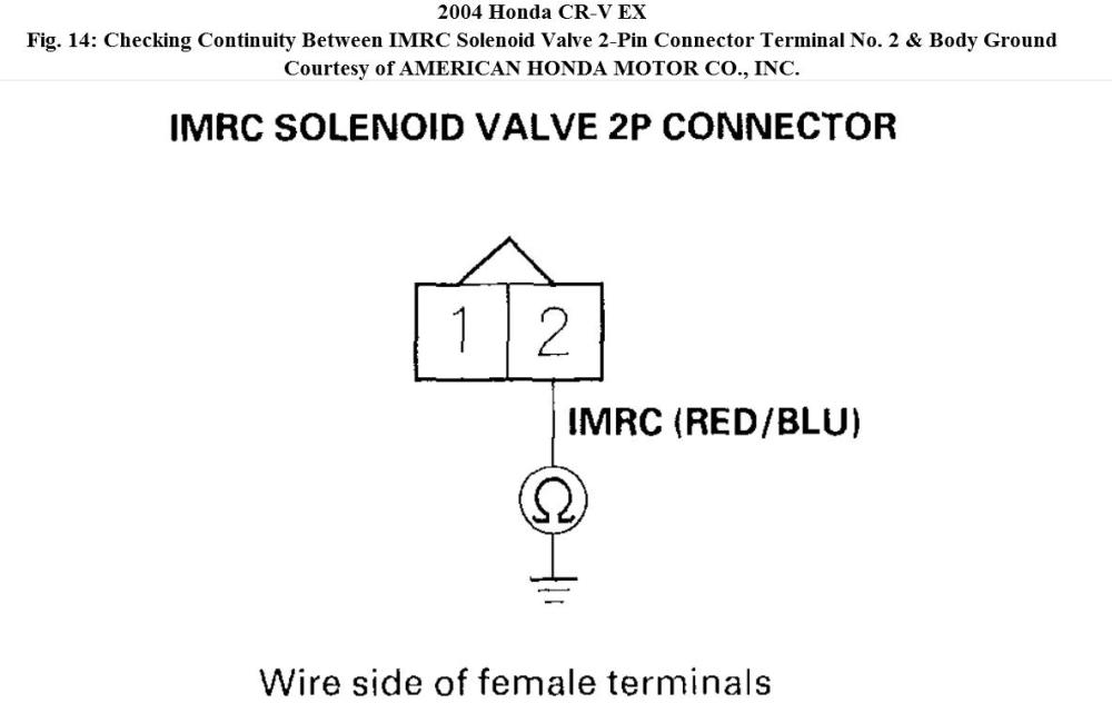 medium resolution of wiring diagram 2004 honda cr v imrc saab 9 3 wiring