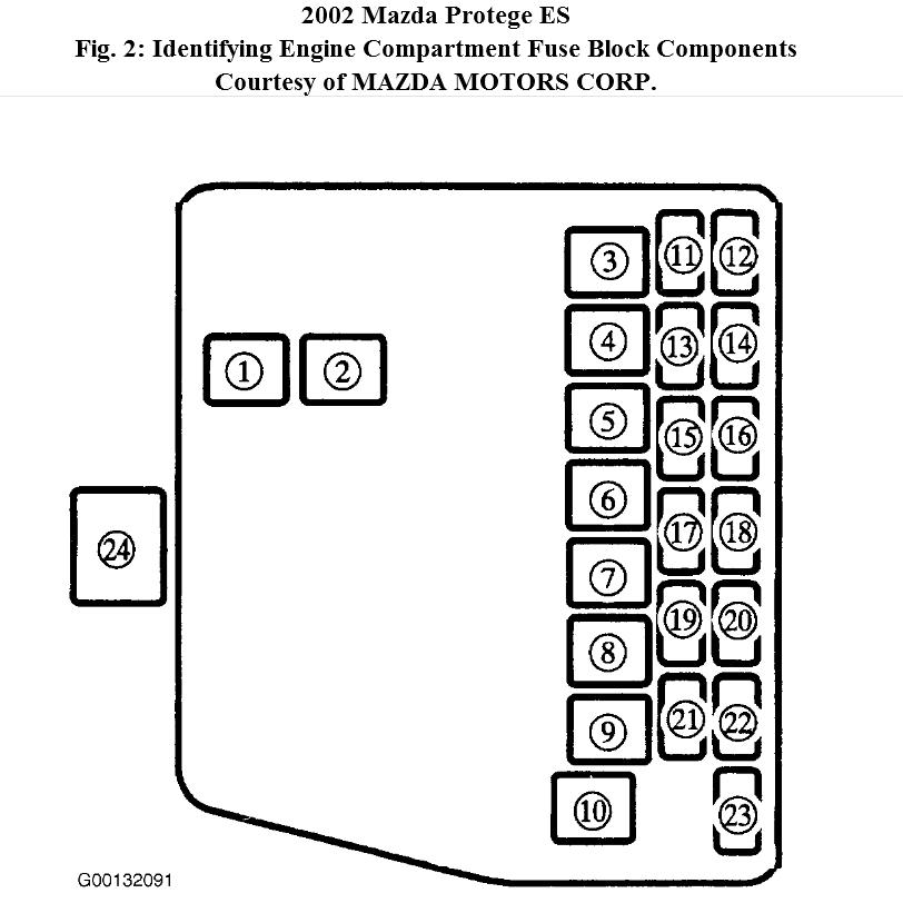 2003 Mazda Protege5 Engine Compartment Fuse Box Diagram